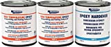 FREE Shipping Body Repair & Restoration Chemicals