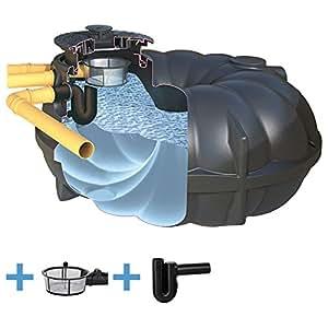 Lluvia Reservorio de agua Neo 20000l, Eco Incluye Tapa, cesta filtro y überlaufsiphon–zisterne plástico, plástico zisterne, Juego Completo