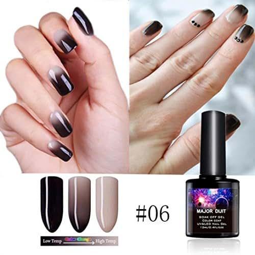 Women's Gel Nail Polish, Iuhan 12ML Temperature Change Gel Nail Polish Nail Art Gel Polish UV LED Gel (F)