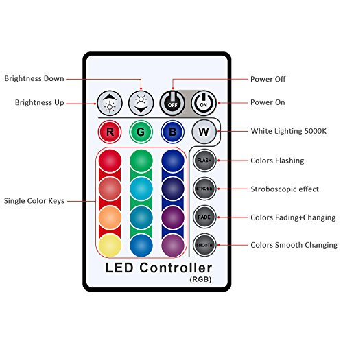 H-TEK 108W RGBW LED Wall Washer Light with RF Remote Controller, Color Changing LED Flood Light for Outdoor/Indoor Lighting Projects Hotels, Resorts, Casinos, Billboards, Building Decorations, Parties by H-TEK (Image #7)