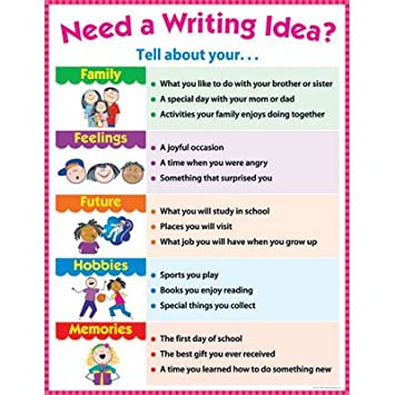 Creative Teaching Press - Writing Charts for Classroom Activities - 6-Chart  Pack - Grades 1-3