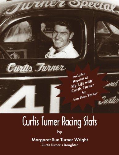 Curtis Turner Racing Stats: His Stock Car Racing Career 1946-1968