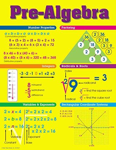 Carson Dellosa Mark Twain Pre-Algebra Chart (5917)