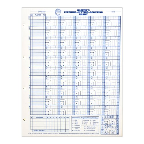 Amazon.Com : Glovers Scorebooks Pitching-Hitting-Scouting Charts