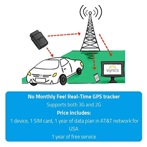 VyncsFleet: GPS Tracker No Monthly Fee, OBD, Real Time 3G Fleet Car/Truck  Tracking, Free 1 Year Data Plan, Trips, Vehicle Diagnostics, Driver Safety