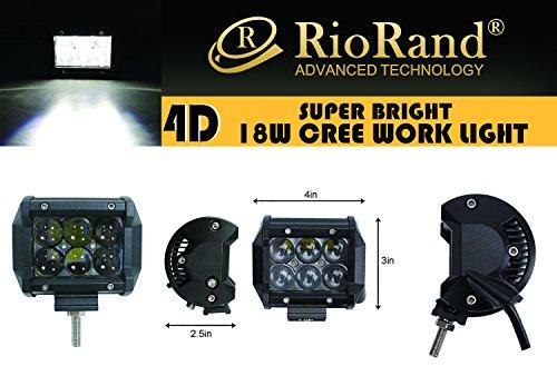 RioRand 4