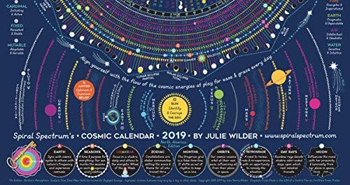 2019 Spiral Spectrum's LunaSol Calendar – Astrology / Astronomy