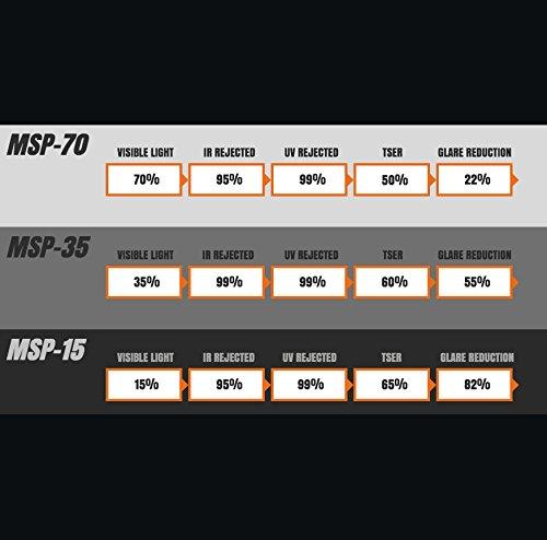 Motoshield Pro Msp3520x100 Nano Ceramic Tint Film 35 60