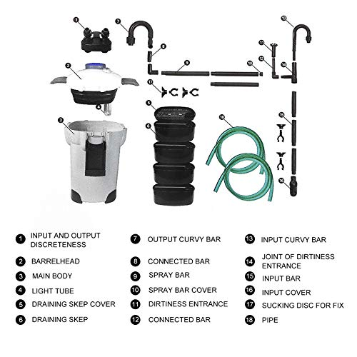 200 Gallon Aquarium Fish Tank External Canister Filter & Media Kits Self Priming with 4 Stage Filtration