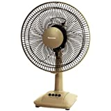 Panasonic F-400CNBABHP 16-Inch Desk Fan, 220-volt (Not for USA)