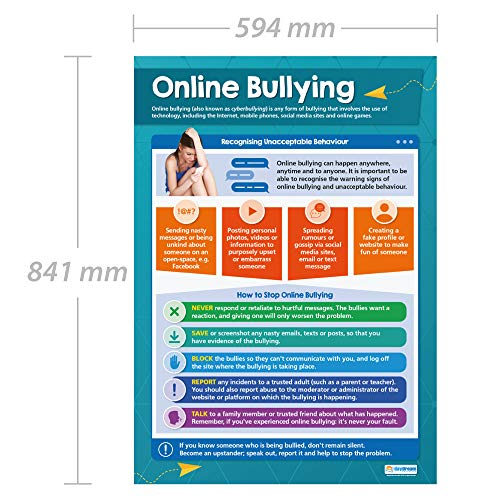 Online Bullying | Online Safety Posters | Gloss Paper Measuring