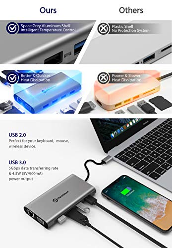 USB C Hub, UtechSmart 11 in 1 USB Type C Adapter with Gigabit Ethernet Port, Pd Type C Charging Port, 4K HDMI, VGA, SD TF Card Reader, 4 USB Ports and Audio Mic Port Compatible for MacBook [Upgraded] by UtechSmart (Image #5)