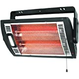 Optimus H-9010 Garage/Shop Ceiling or Wall Mount Utility Heater