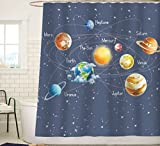 Sunlit Solar System Planets Stars and Milky Way Galaxy Space Fabric Astronomical Shower Curtain with the Sun Mercury Venus Earth Mars Jupiter Saturn Uranus Neptune Cosmos Nebula Gray Pale Blue