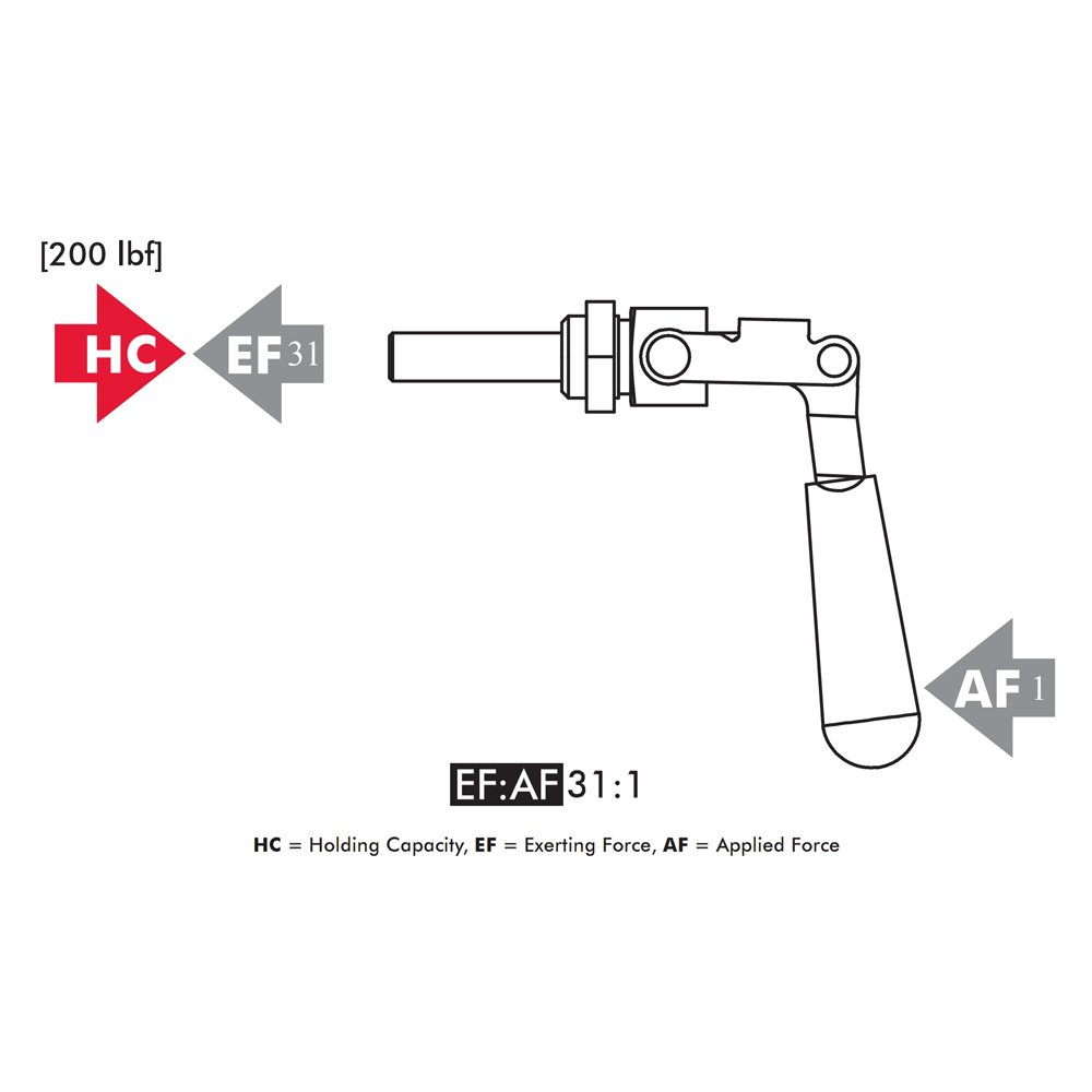 DE-STA-CO 602-SS Straight-Line Action Clamp by De-Sta-Co (Image #2)