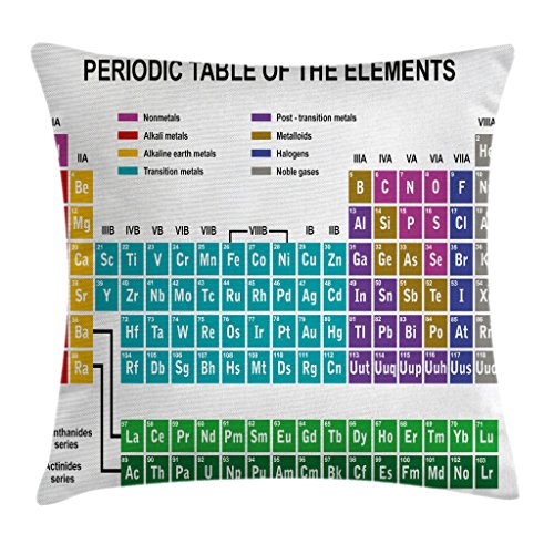 """Ambesonne Periodic Table Throw Pillow Cushion Cover, Educational Artwork for Classroom Science Lab Chemistry Club Camp Kids Print, Decorative Square Accent Pillow Case, 16"""" X 16"""", Pale Blue"""