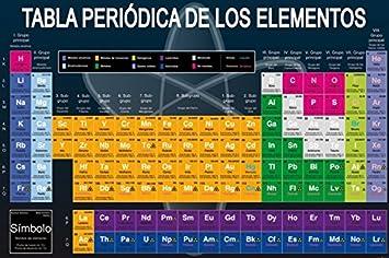 Escuela tabla peridica de los elementos 3 partes fotomural escuela tabla peridica de los elementos 3 partes fotomural autoadhesivo 360 x 250cm urtaz Images