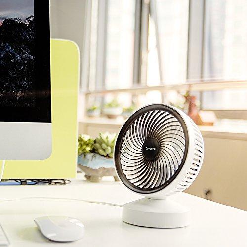 USB Fan, Cambond Small Desk Fan Easy to Clean P...