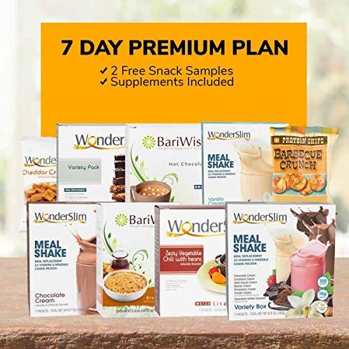 WonderSlim Premium 1 Week Diet Kit 51 Meals – Meal Replacements, Protein Supplements, Snacks, and Desserts