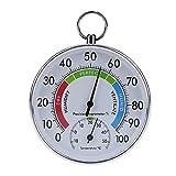 WinnerEco Temperature Humidity Meter Power-Free Indoor Baby Room...