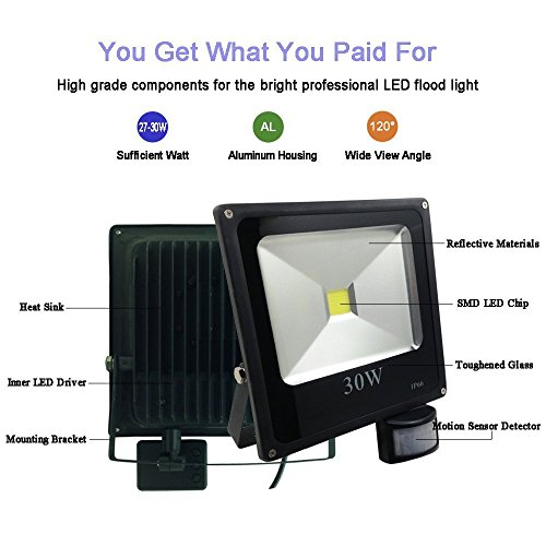 Outdoor Security Lights That Plug In: ZHMA LED Motion Sensor Flood Light,30W Outdoor Daylight