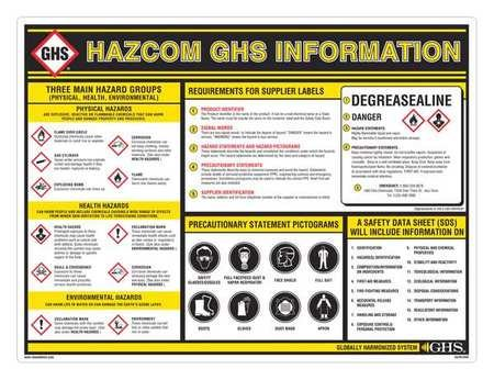 Wall Chart, Chemical/HAZMAT Training by GHS Safety