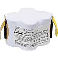 Replacement battery for Euro-Pro X9725H, Shark V1720, V1725, V1725H, 1500mAh