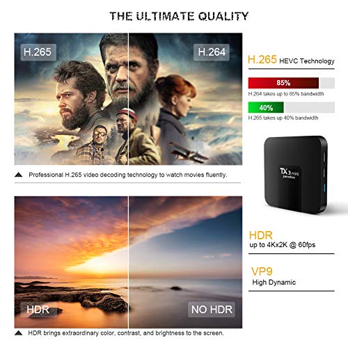 Android TV Box,Android 7.1 TV Box TX3 Mini 2GB/16GB Amlogic S905W Quad core 64 Bits WiFi Smart 4K TV Box by pendoo (Image #5)