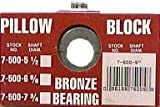 Chicago Die Cast Pillow Bearing Block 1/2 '' Bore
