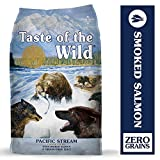 Taste of the Wild High Protein Real Meat Recipe Dr...