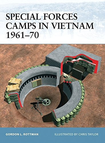 Special Forces Camps in Vietnam 196170 (Fortress)