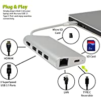 USB C HUB, Type C to HDMI with PD One Ethernet Port, One SD/TF Card Reader Port, One USB Type-C Charging Port +3 USB 3.0 ports