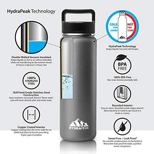 3edf08da47 Amazon.com: Hydrapeak Stainless Insulated Water Bottle- 22oz, 40oz, BPA  Free Wide Mouth, Double Walled, Flask with Handle Lid.: Sports & Outdoors