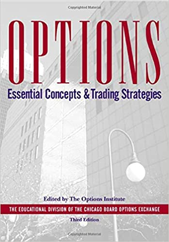 Dricoma trading options