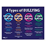 Anti Bullying Poster - The 4 Types: Physical, Verbal, Social and Cyber - 17 x 22 inches - Laminated …