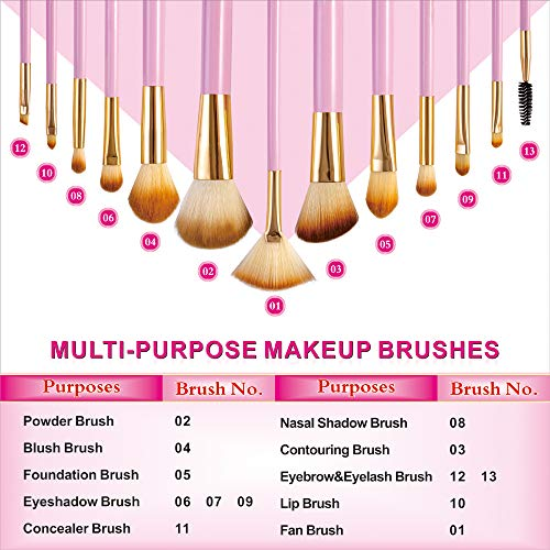 Makeup Brushes,JINDING Makeup Brush Set with Sandalwood Comb-13Pcs Best Travel Kit, Foundation Brush Blending Face Powder Blush Concealers Eye Shadows Make Up Brushes Kit(Pink)