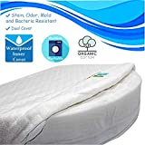 Baby Bassinet Wedge for Reflux Relief|12-Degree