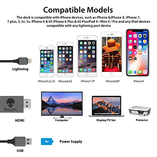 Stouchi HDMI Cable Compatible iPhone,HDMI Cable Upgraded Version 1080P HDTV AV Adapter for iPhone X, iPhone 8,iPhone 7 6S Plus New iPad Black (2M/ 6.6 Ft)