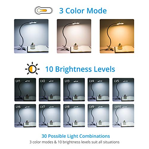 Led Clip Reading Light, 24 LEDs USB Clip on Lamp with 3 Color Mode and 10 level dimmer, Eye Care Lamp with 360 ° Flexible Gooseneck, Memory Function&Auto Off Function Book Light