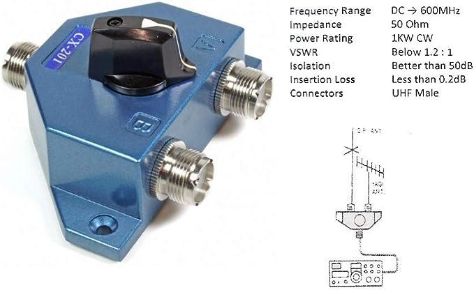 OPEK CX-201 Conmutador de 2 vías, conectores SO-239: Amazon ...