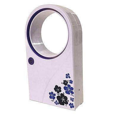 Laelr Mini Ventilateur Usb Ventilateur De Poche Collier