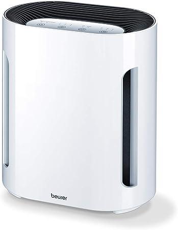 Beurer LR210 - Purificador de aire, hasta 26 m², ventilación, 3 niveles de filtración, función iónica, display iluminado, temporizador, filtro Hepa 13, 60 W, blanco: BLOCK: Amazon.es: Hogar