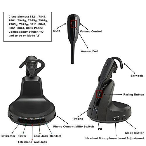 Cisco Phone Compatible VXI V175 Wireless Headset Bundle