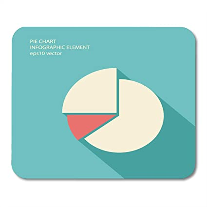 amazon com nakamela mouse pads blue pie chart infographic in