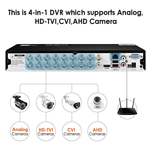 ZOSI 16CH 1080P DVR Video Surveillance Recorder with 2TB Hard Drive - 4-in-1 Supports HD-TVI, CVI CVBS AHD 960H Security Cameras, Remote Viewing, Motion Detection by ZOSI (Image #3)