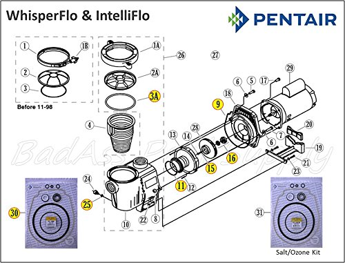 51vhfZ42UXL amazon com pentair whisperflo intelliflo complete o ring rebuild Wiring-Diagram Pentair Superflow at bayanpartner.co
