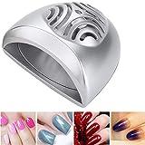 Best Fan Nail Dryers - Filfeel Nail Dryer Fan, Mini Air Blow Machine Review