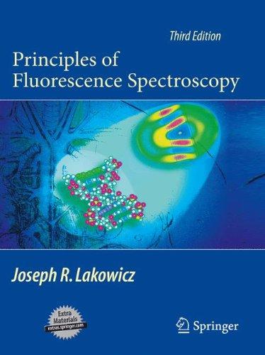 Principles Of Fluorescence Spectroscopy