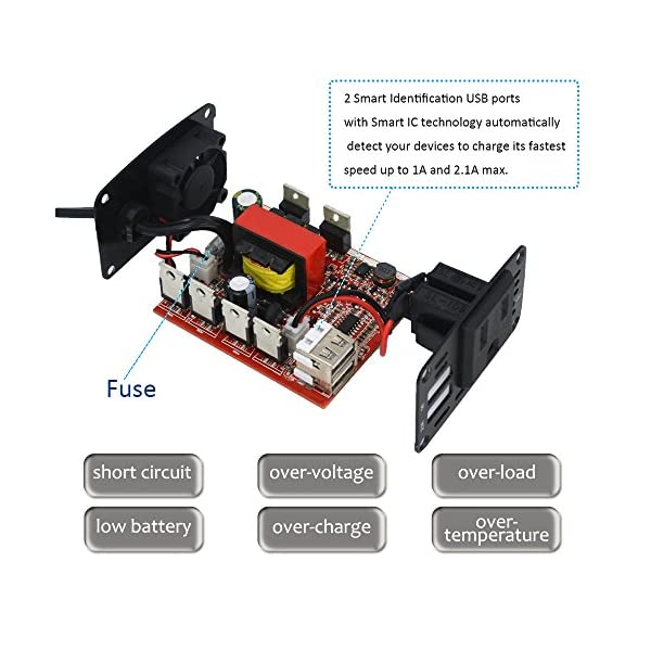 UCERAMI Power Inverter 150W DC 12V To 110V AC Outlet Car Adapter Converter With Smart USB Charger