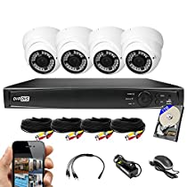 Best Vision 8CH 1TB TVI/AHD/Analog/IP 1080P HD Security Surveillance System with (4) 2MP Outdoor Varifocal Dome Cameras (White) – Hikvision Compatible